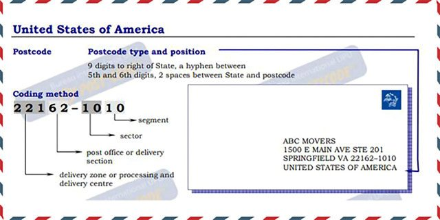 united states envelope example